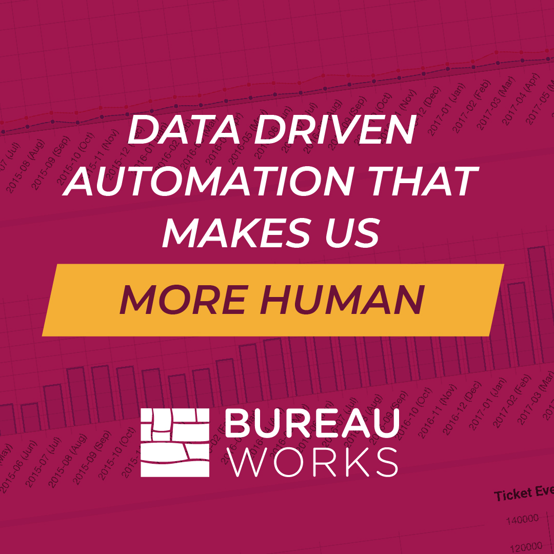 Automation makes us more human.